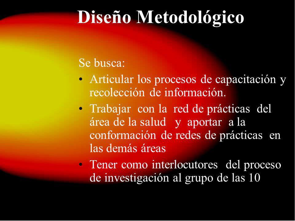 Diseño Metodológico Se busca: