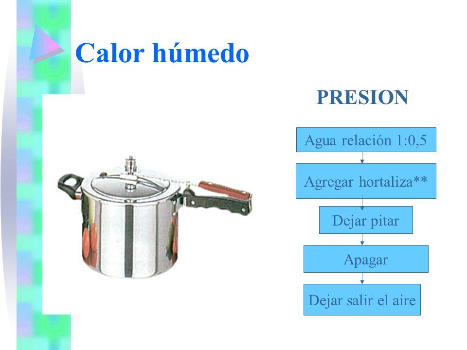 Calor húmedo PRESION Agua relación 1:0,5 Agregar hortaliza**