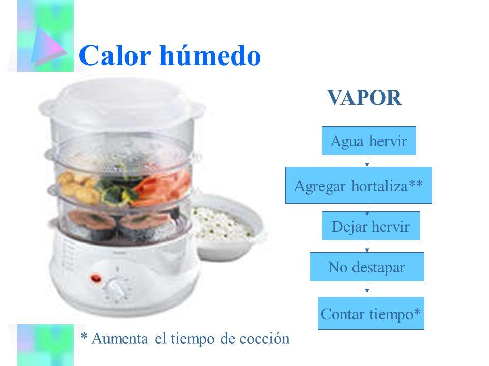 Calor húmedo VAPOR Agua hervir Agregar hortaliza** Dejar hervir