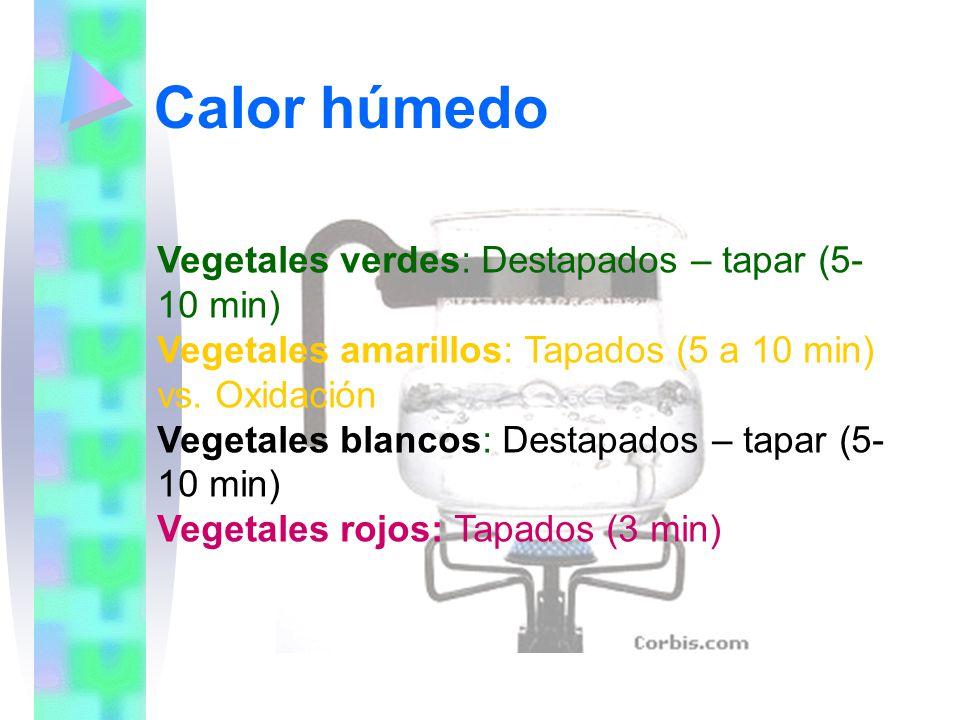 Calor húmedo Vegetales verdes: Destapados – tapar (5-10 min)
