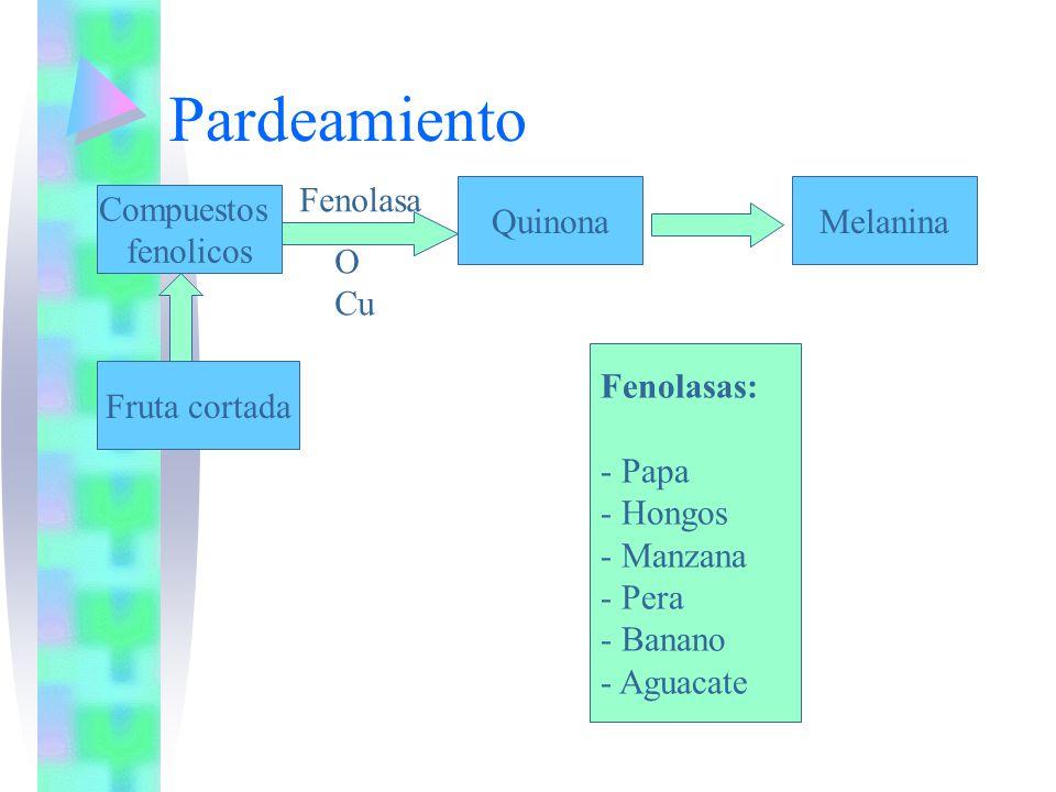 Pardeamiento Fenolasa Quinona Melanina Compuestos fenolicos O Cu