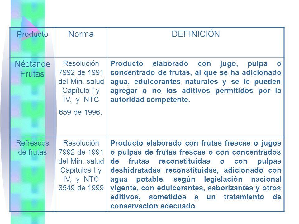 Norma DEFINICIÓN Néctar de Frutas Producto
