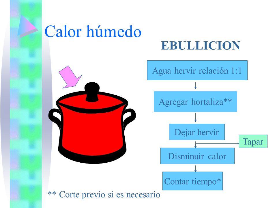 Calor húmedo EBULLICION Agua hervir relación 1:1 Agregar hortaliza**