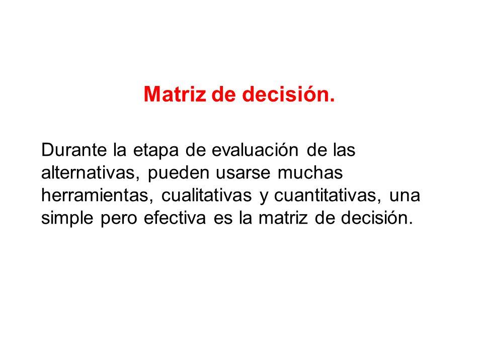 Matriz de decisión.