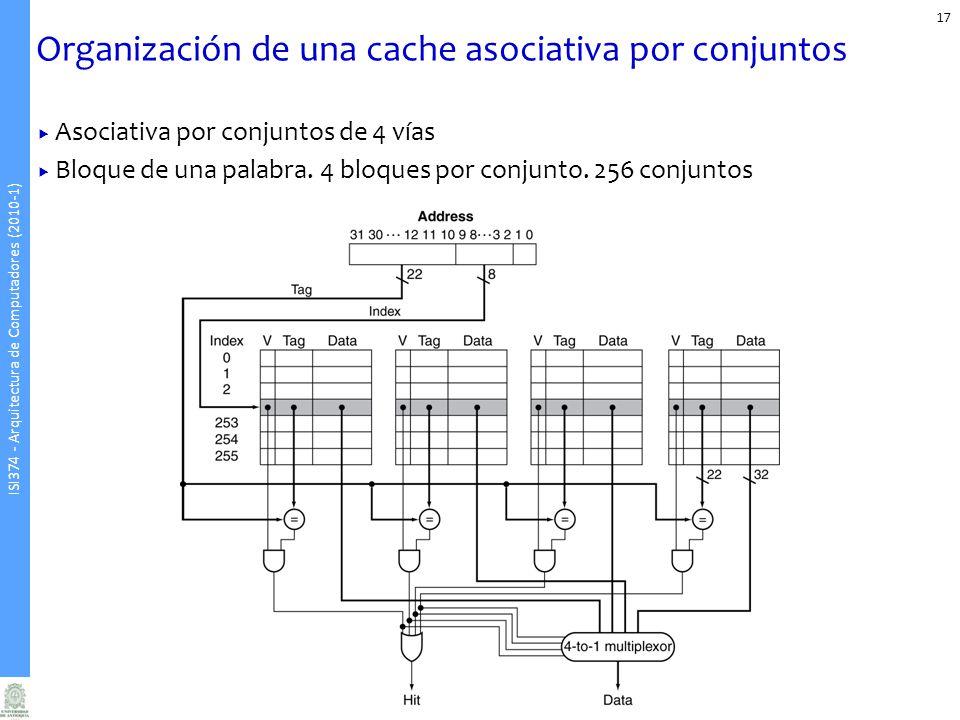 Organización de una cache asociativa por conjuntos