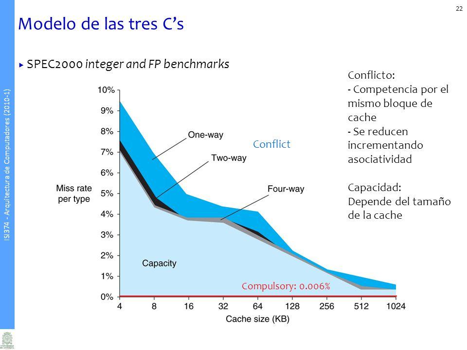 Modelo de las tres C's SPEC2000 integer and FP benchmarks Conflicto: