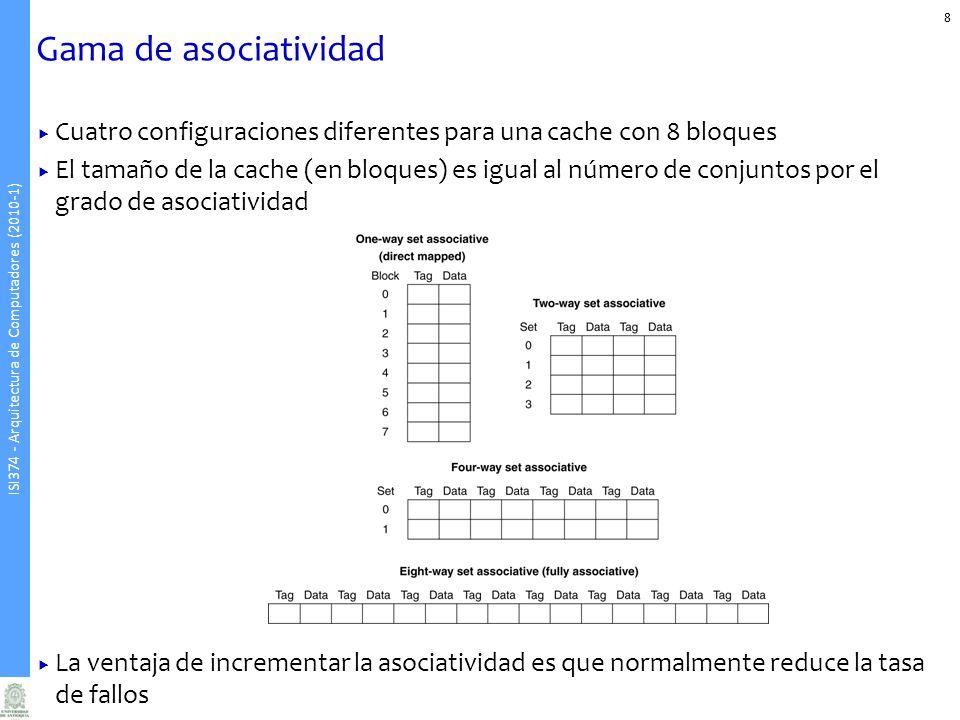 Gama de asociatividad Cuatro configuraciones diferentes para una cache con 8 bloques.