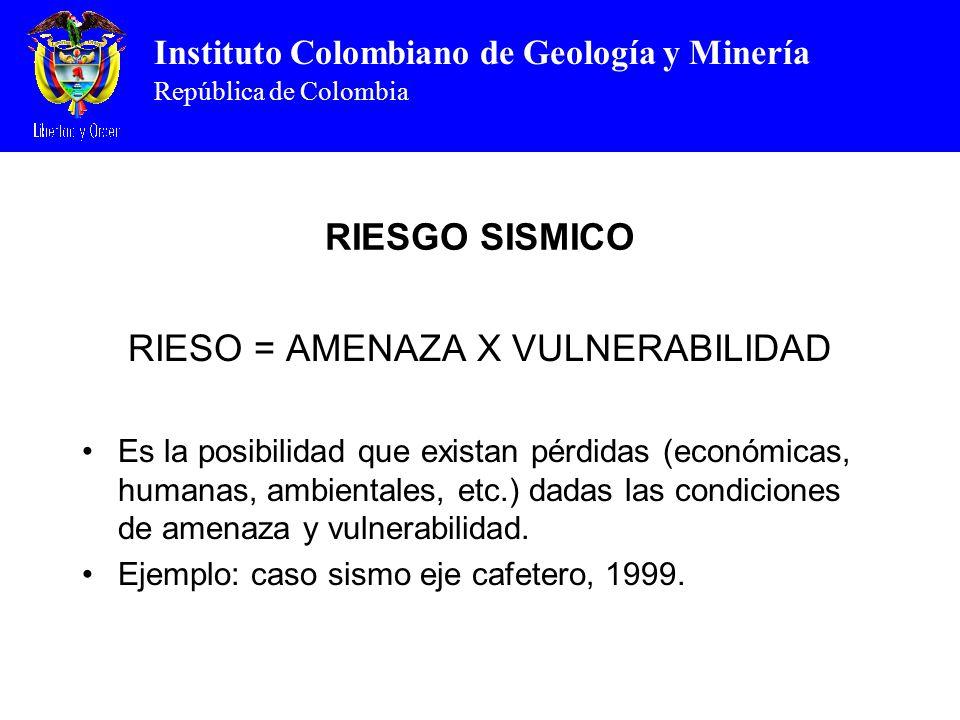 RIESO = AMENAZA X VULNERABILIDAD