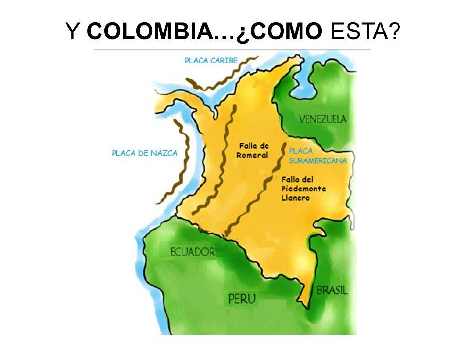 Y COLOMBIA…¿COMO ESTA