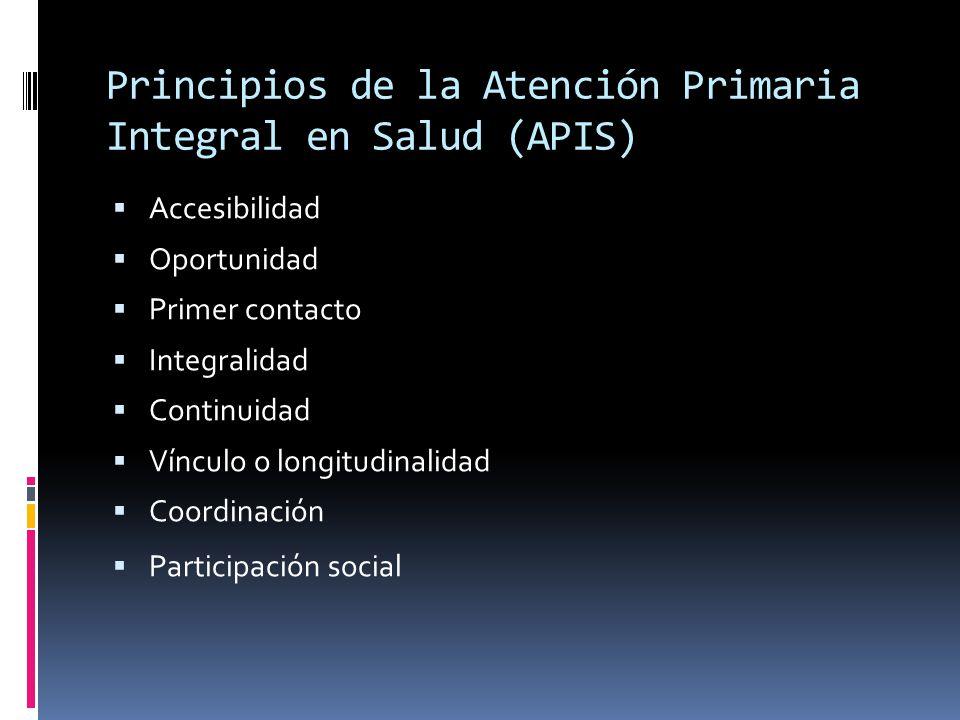 Principios de la Atención Primaria Integral en Salud (APIS)