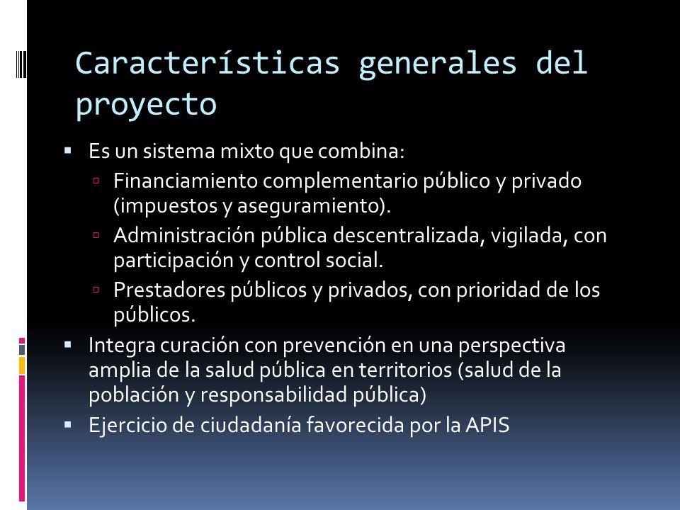 Características generales del proyecto