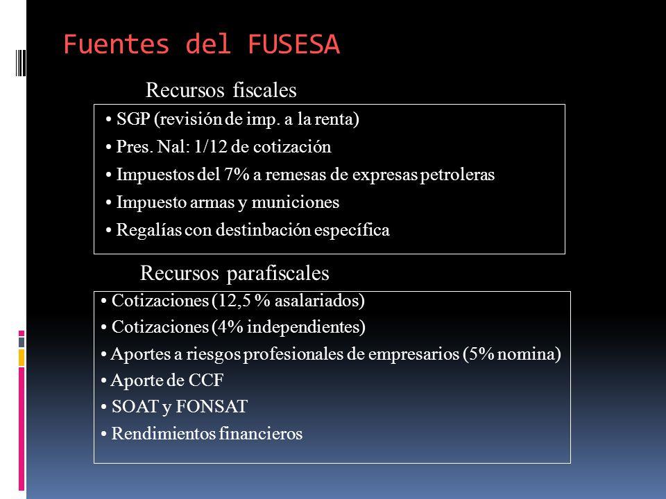 Fuentes del FUSESA Recursos fiscales Recursos parafiscales