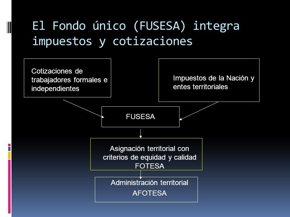 El Fondo único (FUSESA) integra impuestos y cotizaciones