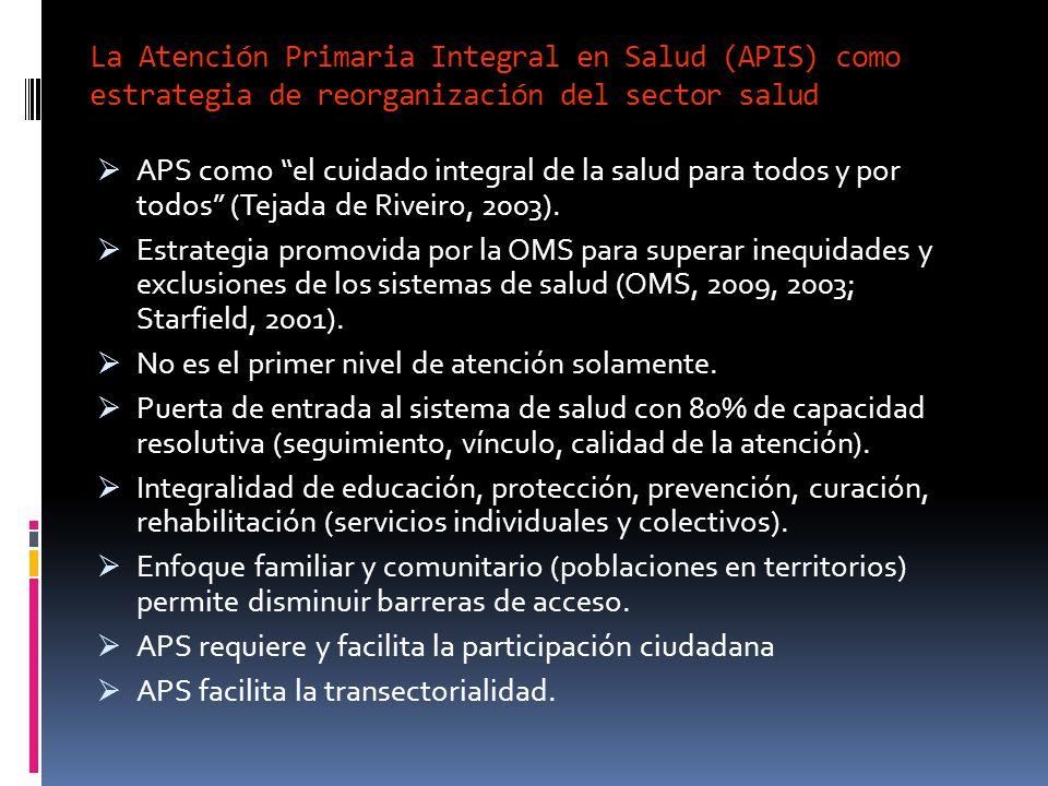 La Atención Primaria Integral en Salud (APIS) como estrategia de reorganización del sector salud