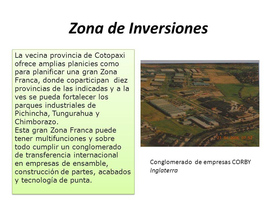 Zona de Inversiones
