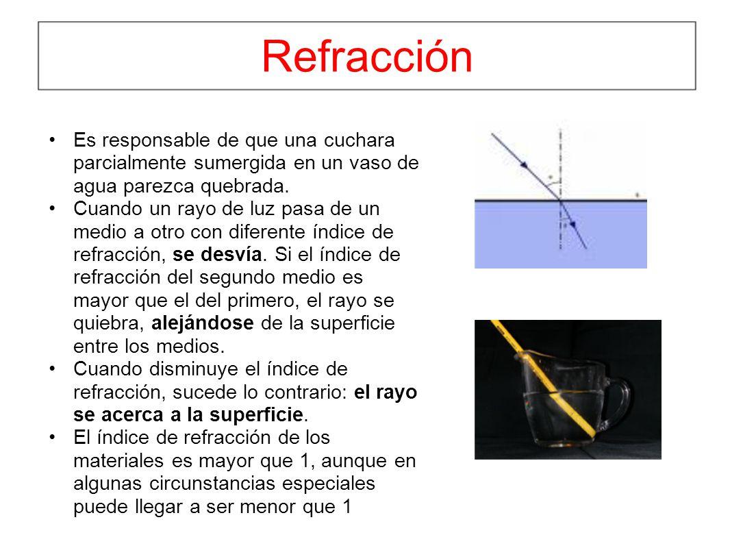 Refracción Es responsable de que una cuchara parcialmente sumergida en un vaso de agua parezca quebrada.