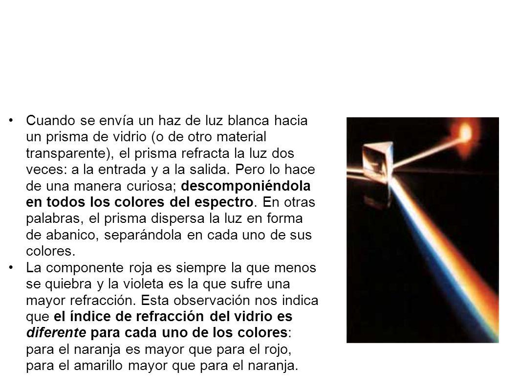 Cuando se envía un haz de luz blanca hacia un prisma de vidrio (o de otro material transparente), el prisma refracta la luz dos veces: a la entrada y a la salida. Pero lo hace de una manera curiosa; descomponiéndola en todos los colores del espectro. En otras palabras, el prisma dispersa la luz en forma de abanico, separándola en cada uno de sus colores.