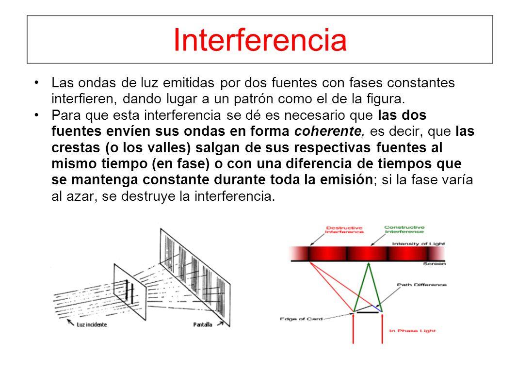 Interferencia Las ondas de luz emitidas por dos fuentes con fases constantes interfieren, dando lugar a un patrón como el de la figura.