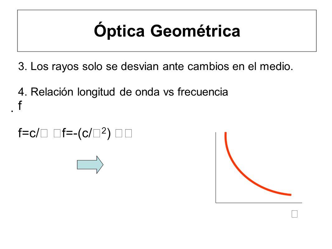 Óptica Geométrica 3. Los rayos solo se desvian ante cambios en el medio. 4. Relación longitud de onda vs frecuencia.