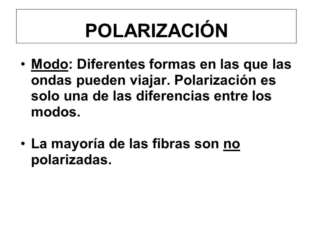 POLARIZACIÓN Modo: Diferentes formas en las que las ondas pueden viajar. Polarización es solo una de las diferencias entre los modos.