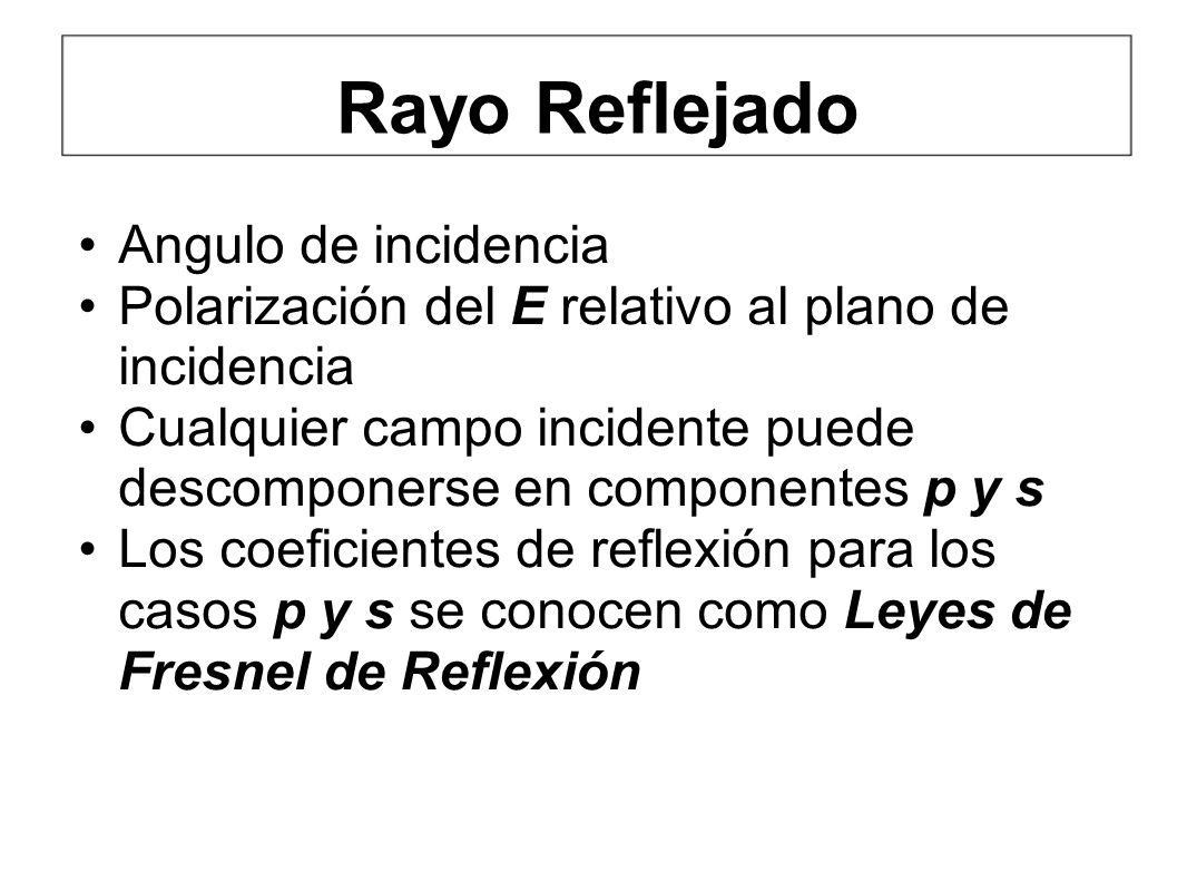 Rayo Reflejado Angulo de incidencia