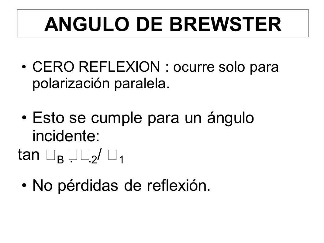 ANGULO DE BREWSTER Esto se cumple para un ángulo incidente: