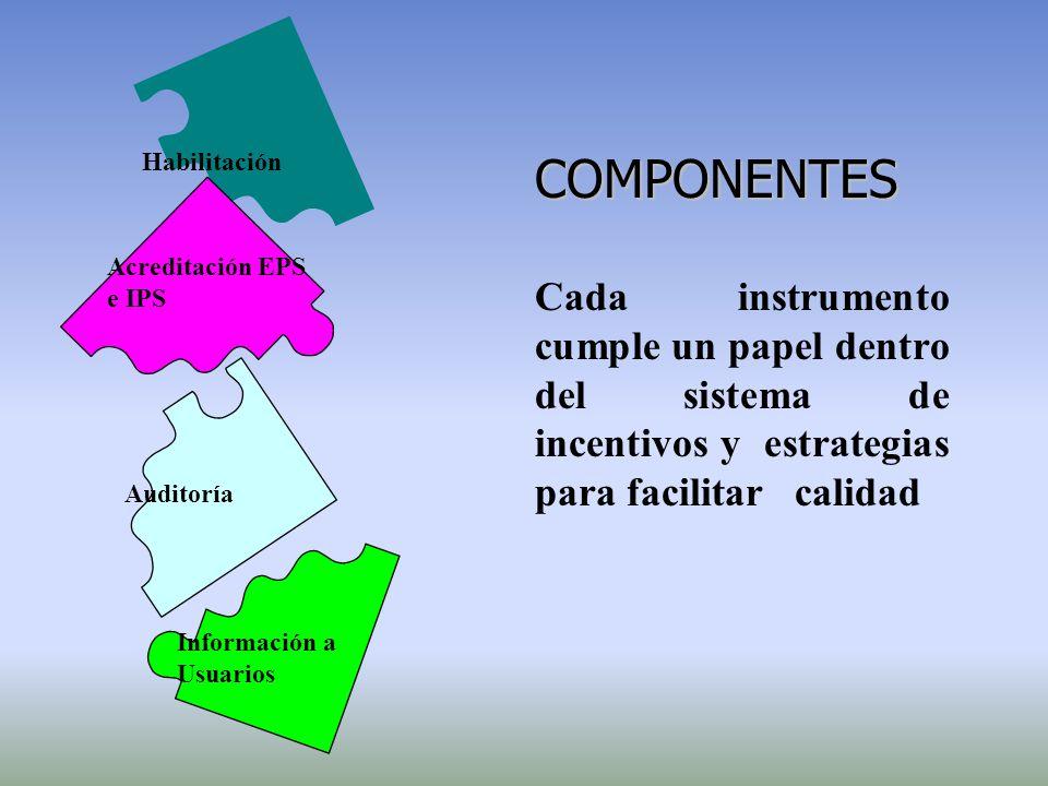 Habilitación COMPONENTES. Acreditación EPS e IPS.