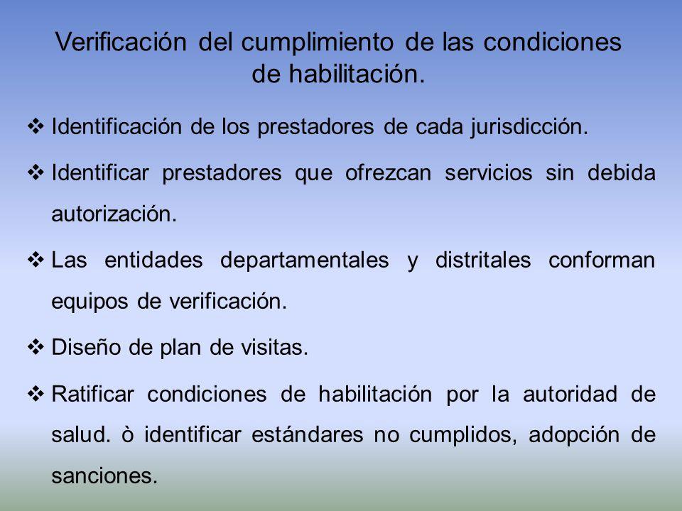 Verificación del cumplimiento de las condiciones de habilitación.