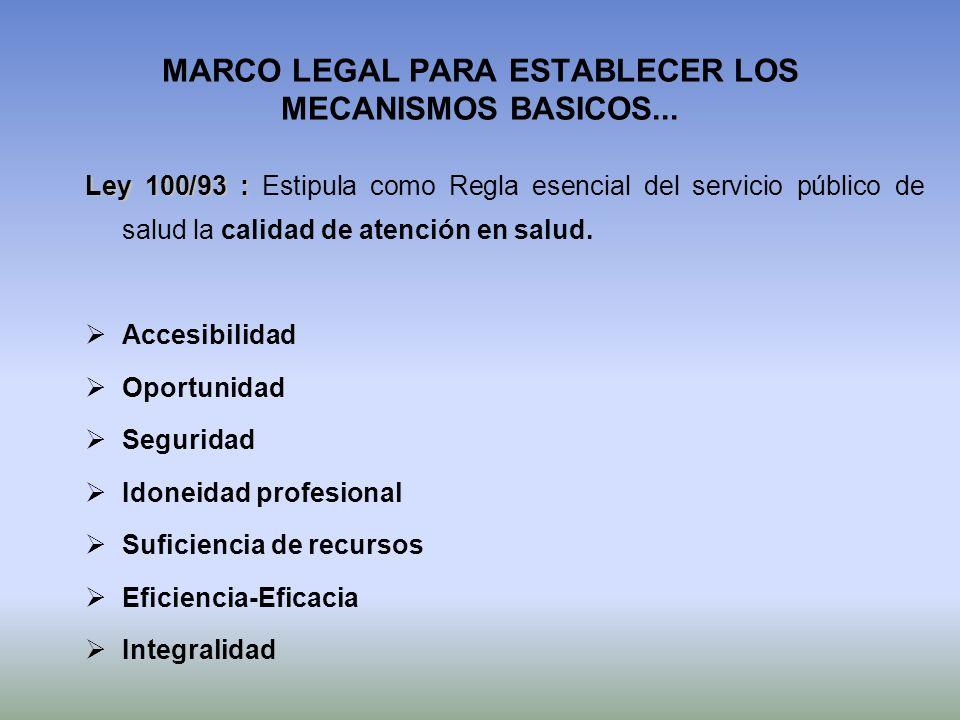 MARCO LEGAL PARA ESTABLECER LOS MECANISMOS BASICOS...