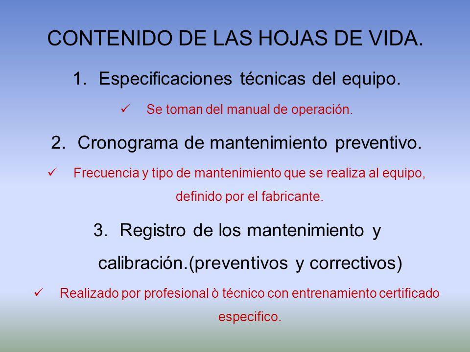 CONTENIDO DE LAS HOJAS DE VIDA.