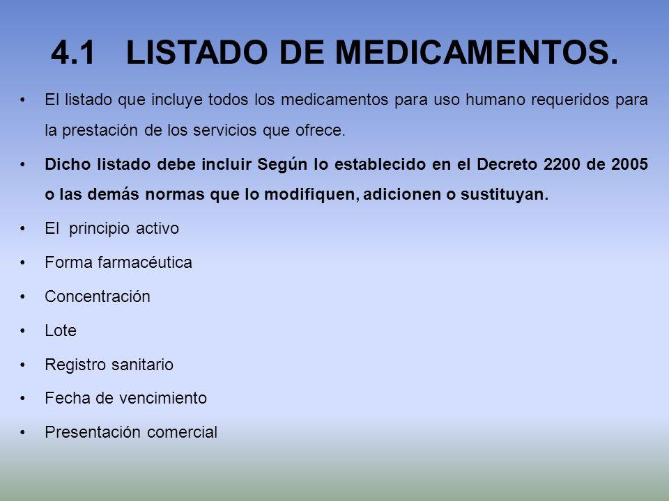 4.1 LISTADO DE MEDICAMENTOS.