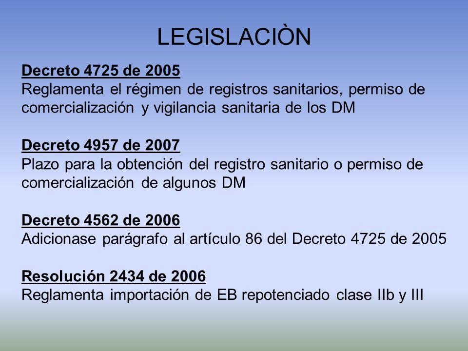 LEGISLACIÒN Decreto 4725 de 2005