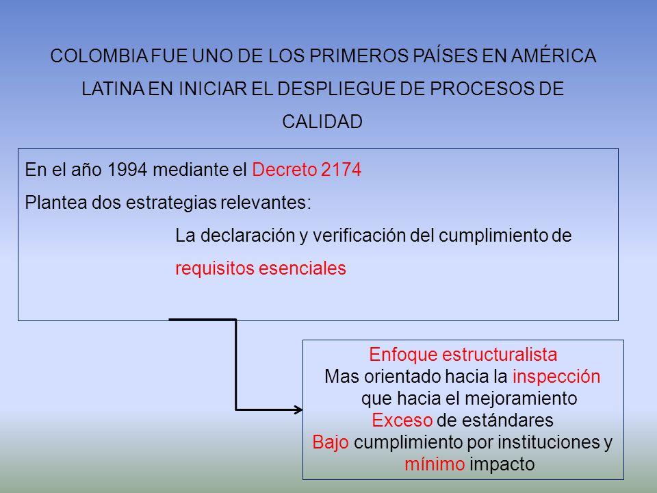 En el año 1994 mediante el Decreto 2174