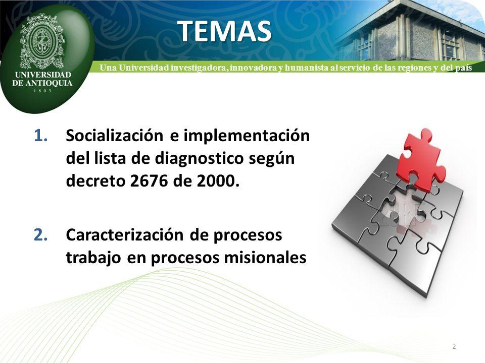 TEMAS Socialización e implementación del lista de diagnostico según decreto 2676 de 2000.