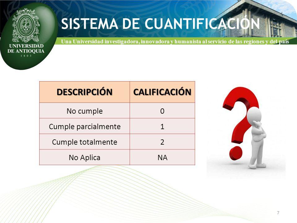 SISTEMA DE CUANTIFICACIÓN