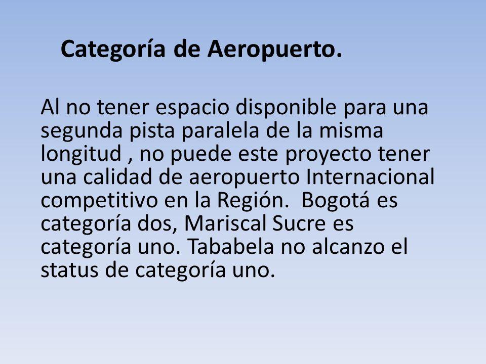 Categoría de Aeropuerto.