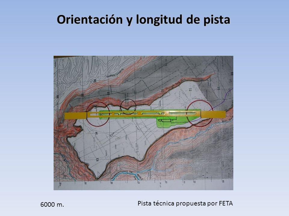 Orientación y longitud de pista