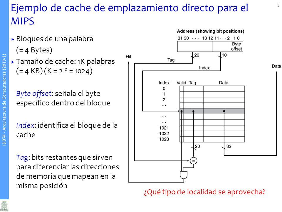 Ejemplo de cache de emplazamiento directo para el MIPS