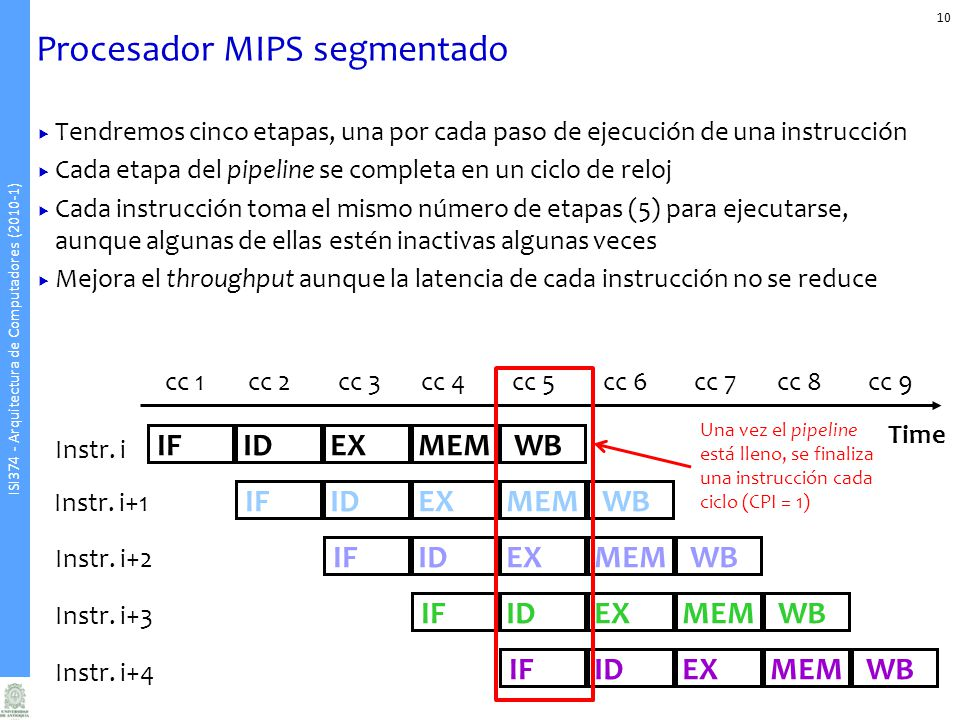 Procesador MIPS segmentado
