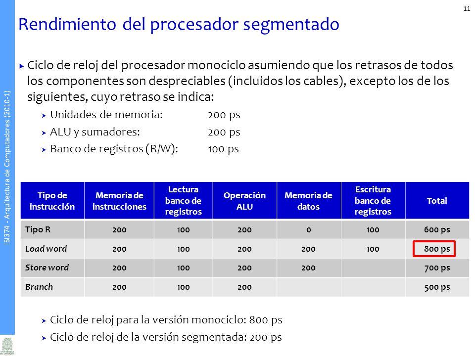 Rendimiento del procesador segmentado