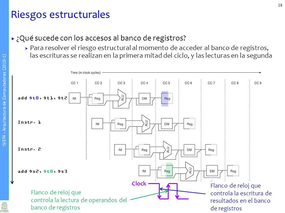 Riesgos estructurales