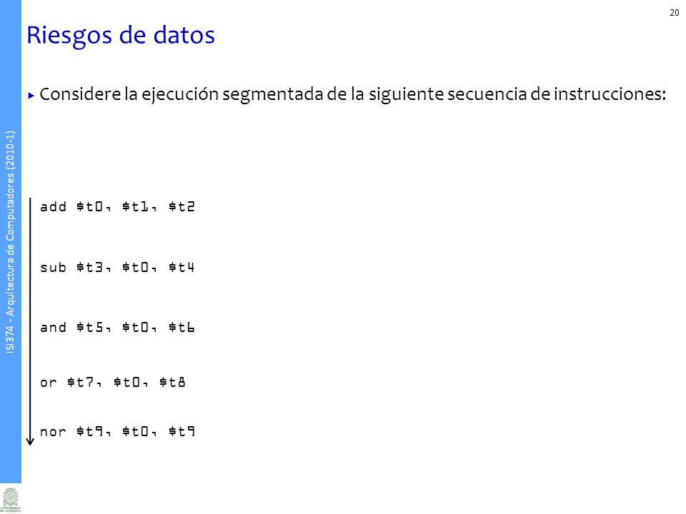 Riesgos de datos Considere la ejecución segmentada de la siguiente secuencia de instrucciones: add $t0, $t1, $t2.