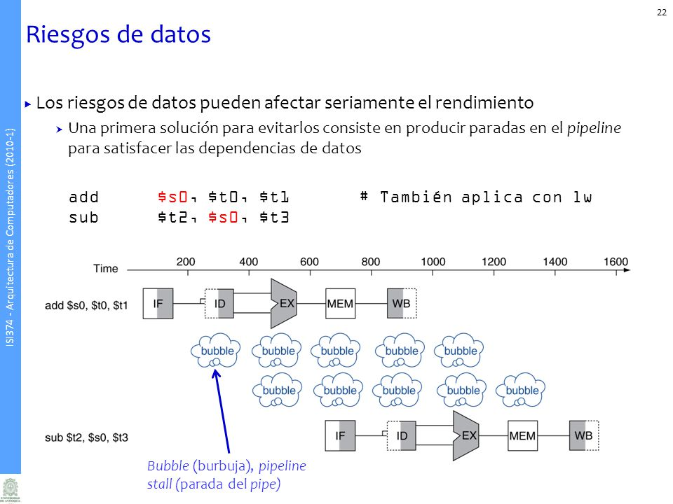 Riesgos de datos Los riesgos de datos pueden afectar seriamente el rendimiento.