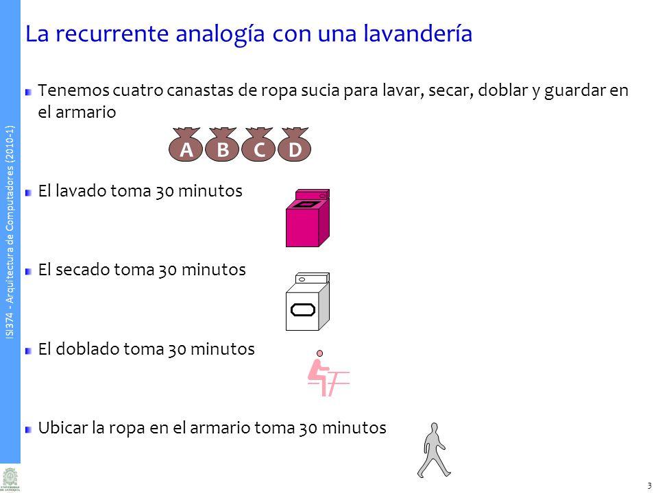 La recurrente analogía con una lavandería