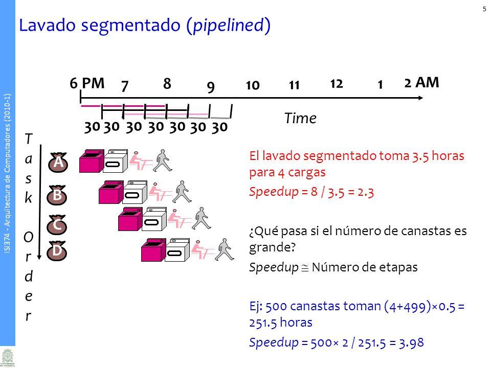 Lavado segmentado (pipelined)