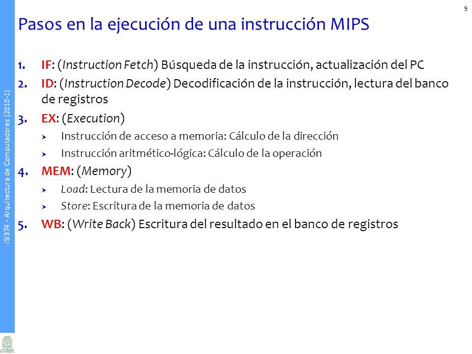 Pasos en la ejecución de una instrucción MIPS