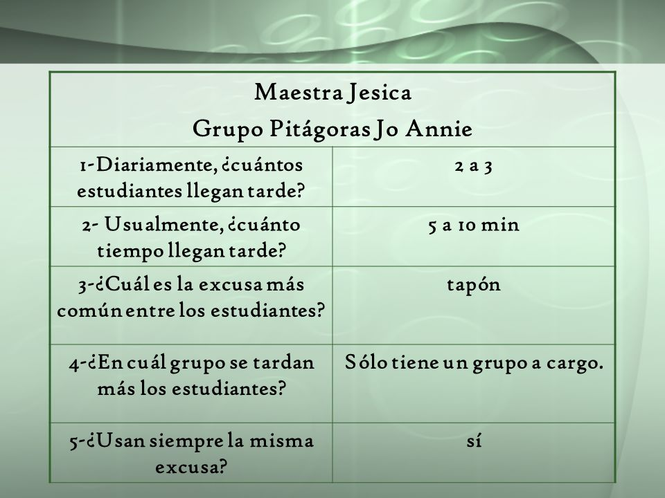 Maestra Jesica Grupo Pitágoras Jo Annie