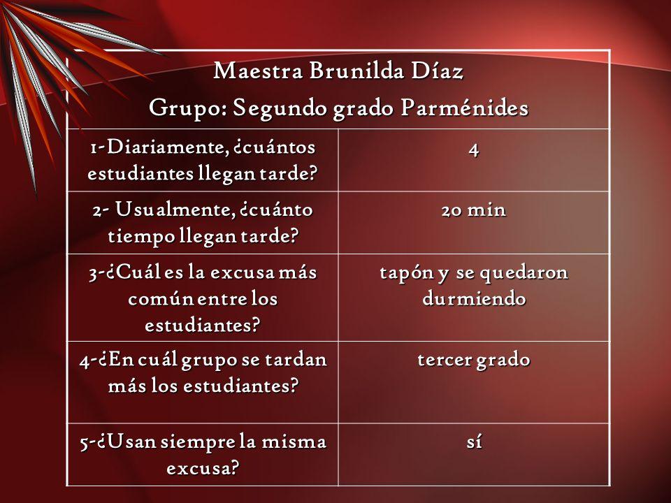 Maestra Brunilda Díaz Grupo: Segundo grado Parménides