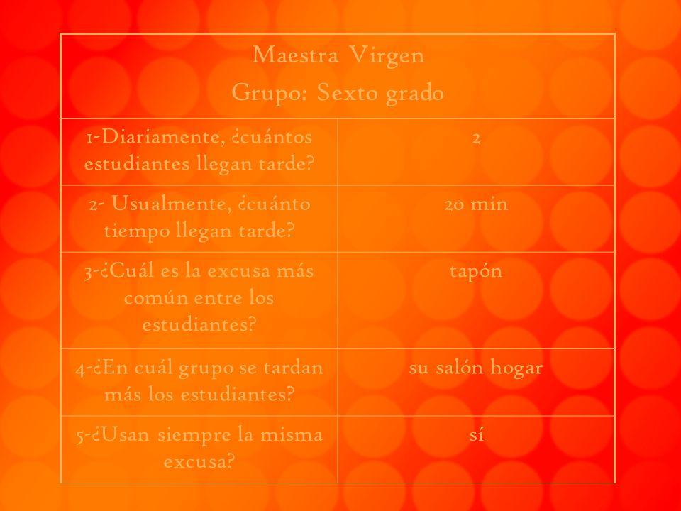 Maestra Virgen Grupo: Sexto grado
