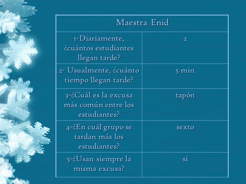 Maestra Enid 1-Diariamente, ¿cuántos estudiantes llegan tarde 2